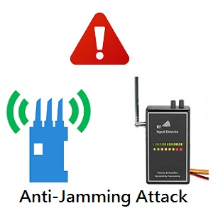 Anti-Theft Burglar Jammer Detector to get rid of the threats of High Tech Burglary technique, Jamming Attacks