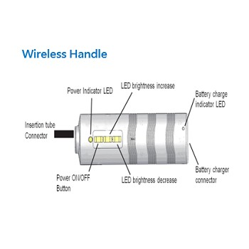 2-Way Super Thin Articulation endoscope borescope (wireless)