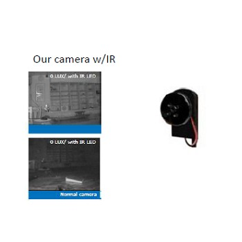 Wi-Fi Button camera IR with Mini DVR